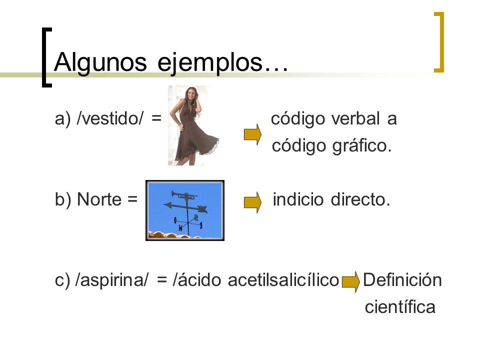 Algunos ejemplos… a) /vestido/ = código verbal a código gráfico. b) Norte = indicio directo. c) /aspirina/ = /ácido acetilsalicílico Definición cientí