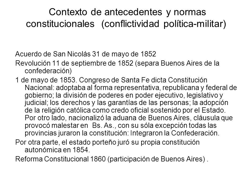 Contexto de antecedentes y normas constitucionales (conflictividad política-militar) Acuerdo de San Nicolás 31 de mayo de 1852 Revolución 11 de septie
