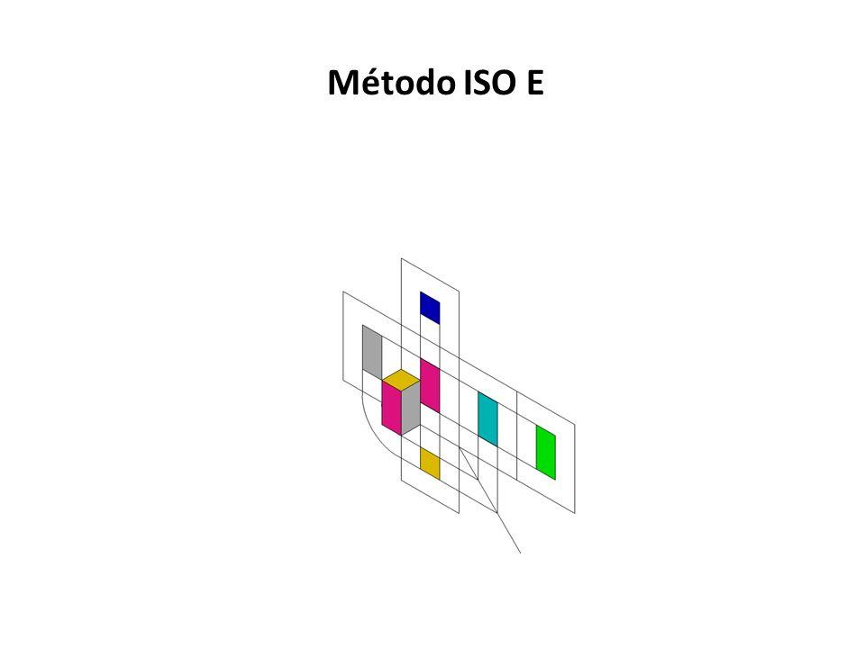 Método ISO E