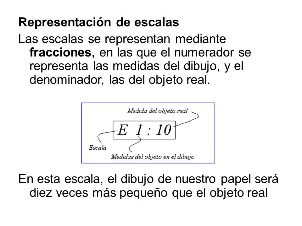 Representación de escalas Las escalas se representan mediante fracciones, en las que el numerador se representa las medidas del dibujo, y el denominad