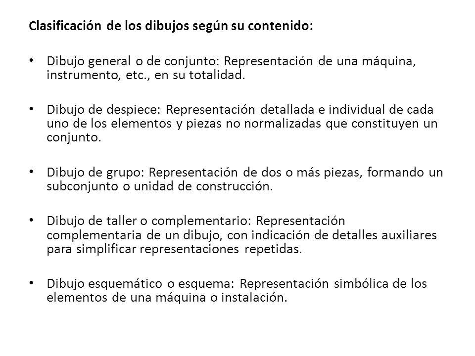 Clasificación de los dibujos según su contenido: Dibujo general o de conjunto: Representación de una máquina, instrumento, etc., en su totalidad. Dibu