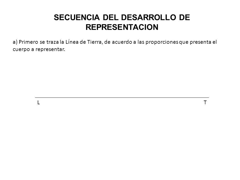 SECUENCIA DEL DESARROLLO DE REPRESENTACION a) Primero se traza la Línea de Tierra, de acuerdo a las proporciones que presenta el cuerpo a representar.