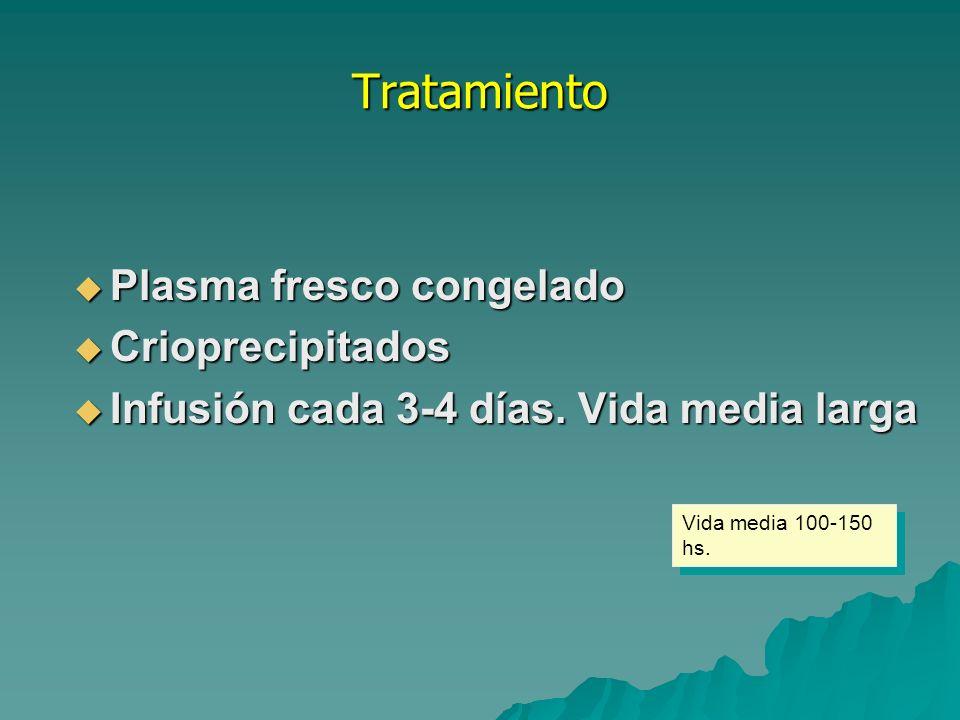 DEFICIENCIA DE I HIPOFIBRINOGENEMIAS: dosaje de I entre 20-80 mg/dl HIPOFIBRINOGENEMIAS: dosaje de I entre 20-80 mg/dl Herencia: podría tratarse de la forma heterocigota del trastorno.