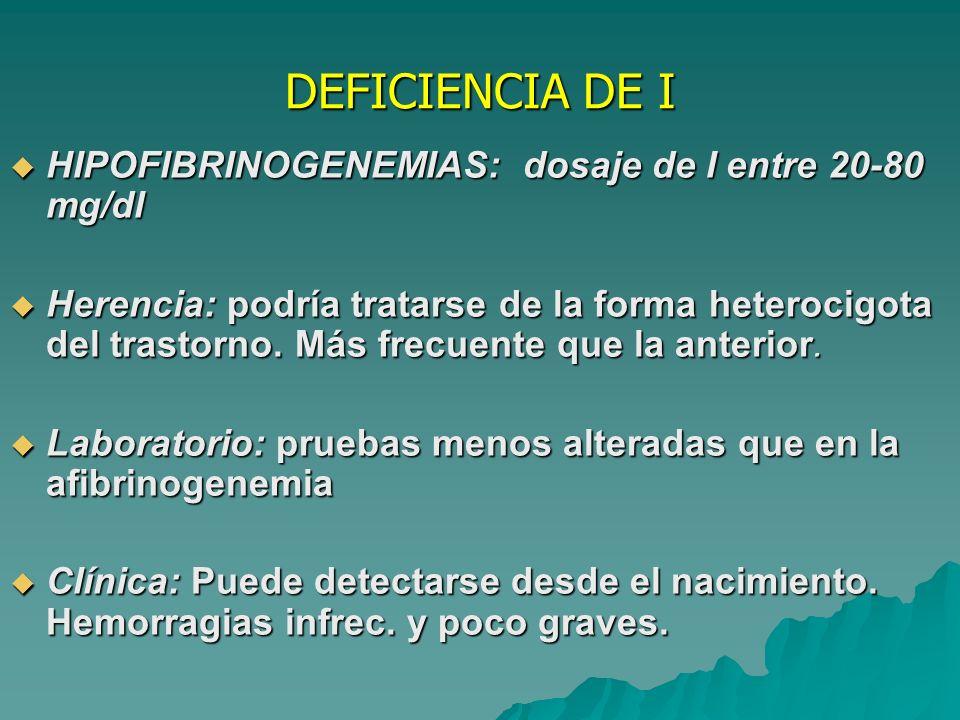 DEFICIENCIA DE I DISFIBRINOGENEMIAS: 300 casos descriptos con fibrinógeno normal pero con alteraciones cualitativas DISFIBRINOGENEMIAS: 300 casos descriptos con fibrinógeno normal pero con alteraciones cualitativas Herencia: autosómica dominante Herencia: autosómica dominante Clínica: la mayoría de los pac.