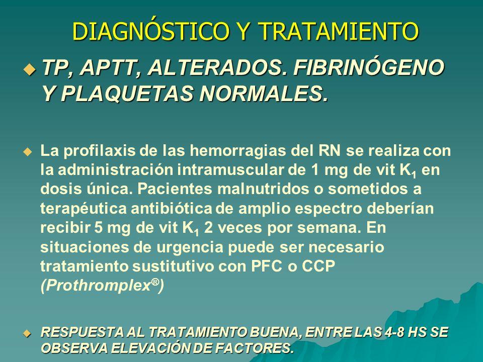 Situaciones clínicas que cursan con déficit de VITAMINA K Situaciones clínicas que cursan con déficit de VITAMINA K Ictericia obstructiva: es liposoluble, para su absorción necesita sales biliares.