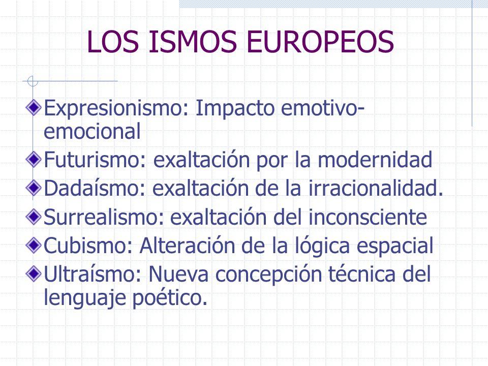LOS ISMOS EUROPEOS Expresionismo: Impacto emotivo- emocional Futurismo: exaltación por la modernidad Dadaísmo: exaltación de la irracionalidad. Surrea