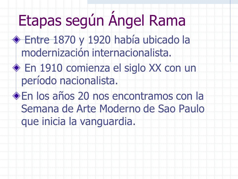 Etapas según Ángel Rama Entre 1870 y 1920 había ubicado la modernización internacionalista. En 1910 comienza el siglo XX con un período nacionalista.
