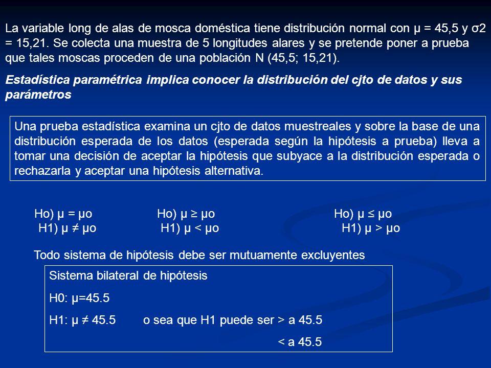 Una prueba estadística examina un cjto de datos muestreales y sobre la base de una distribución esperada de los datos (esperada según la hipótesis a p