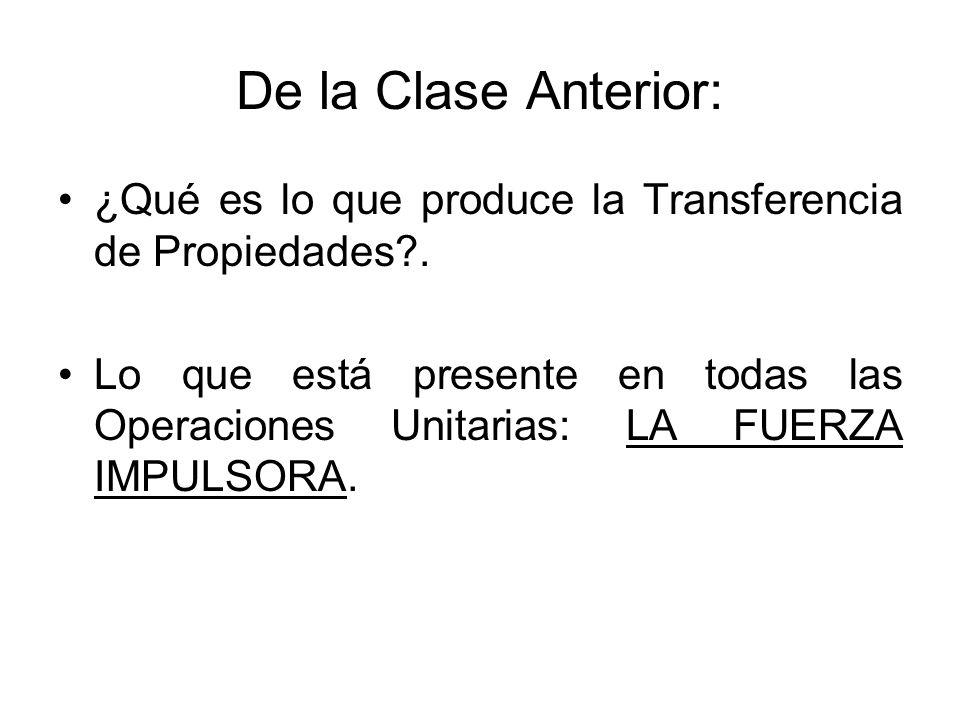 De la Clase Anterior: ¿Qué es lo que produce la Transferencia de Propiedades?. Lo que está presente en todas las Operaciones Unitarias: LA FUERZA IMPU