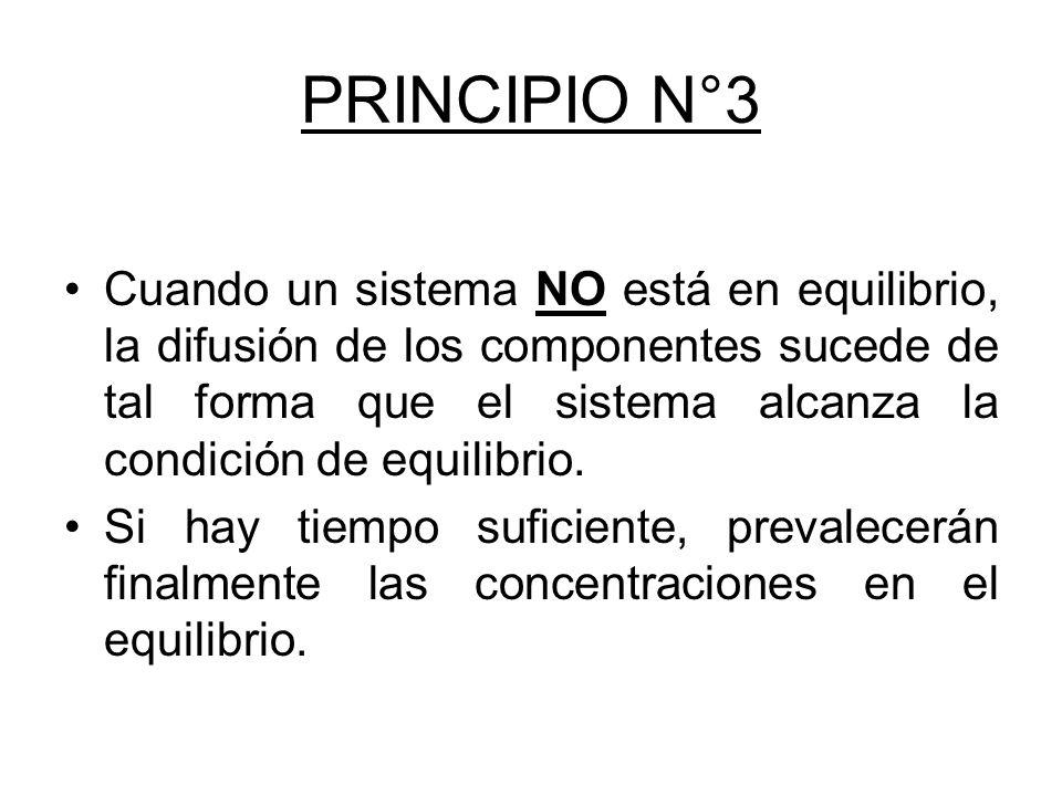 PRINCIPIO N°3 Cuando un sistema NO está en equilibrio, la difusión de los componentes sucede de tal forma que el sistema alcanza la condición de equil