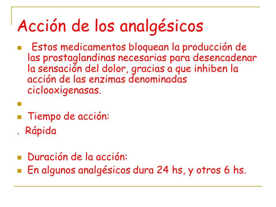 Acción de los analgésicos Estos medicamentos bloquean la producción de las prostaglandinas necesarias para desencadenar la sensación del dolor, gracia