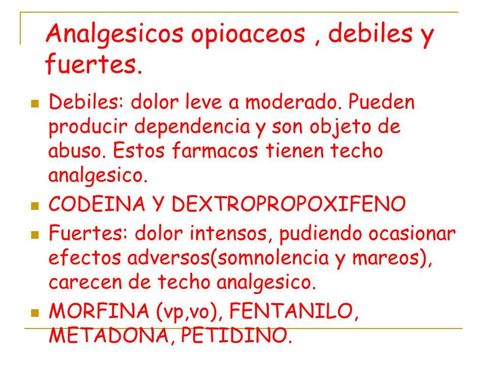 Analgesicos opioaceos, debiles y fuertes. Debiles: dolor leve a moderado. Pueden producir dependencia y son objeto de abuso. Estos farmacos tienen tec