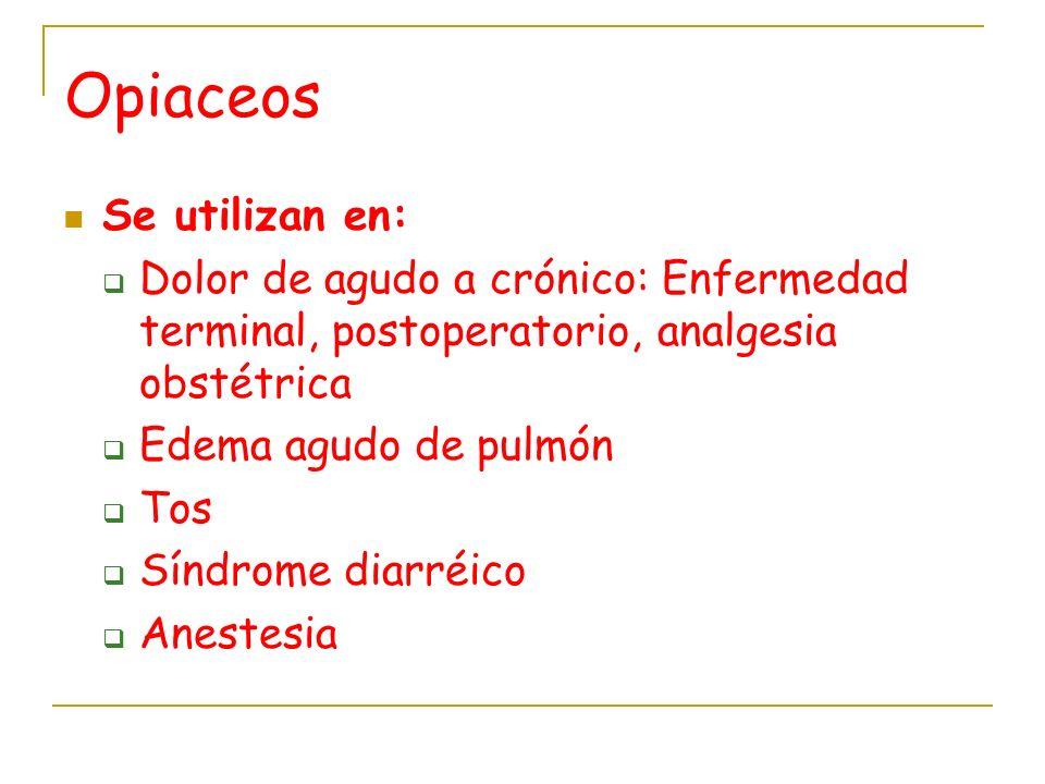 Opiaceos Se utilizan en: Dolor de agudo a crónico: Enfermedad terminal, postoperatorio, analgesia obstétrica Edema agudo de pulmón Tos Síndrome diarré