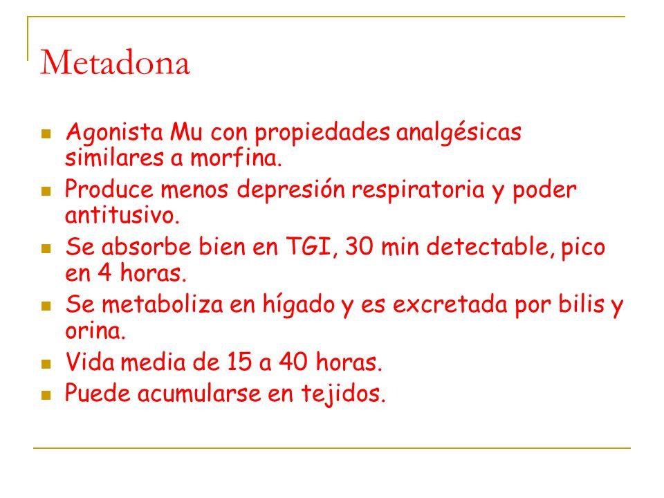 Metadona Agonista Mu con propiedades analgésicas similares a morfina. Produce menos depresión respiratoria y poder antitusivo. Se absorbe bien en TGI,