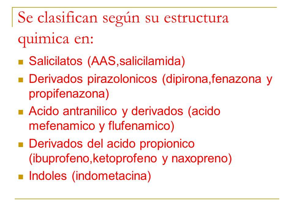 Se clasifican según su estructura quimica en: Salicilatos (AAS,salicilamida) Derivados pirazolonicos (dipirona,fenazona y propifenazona) Acido antrani