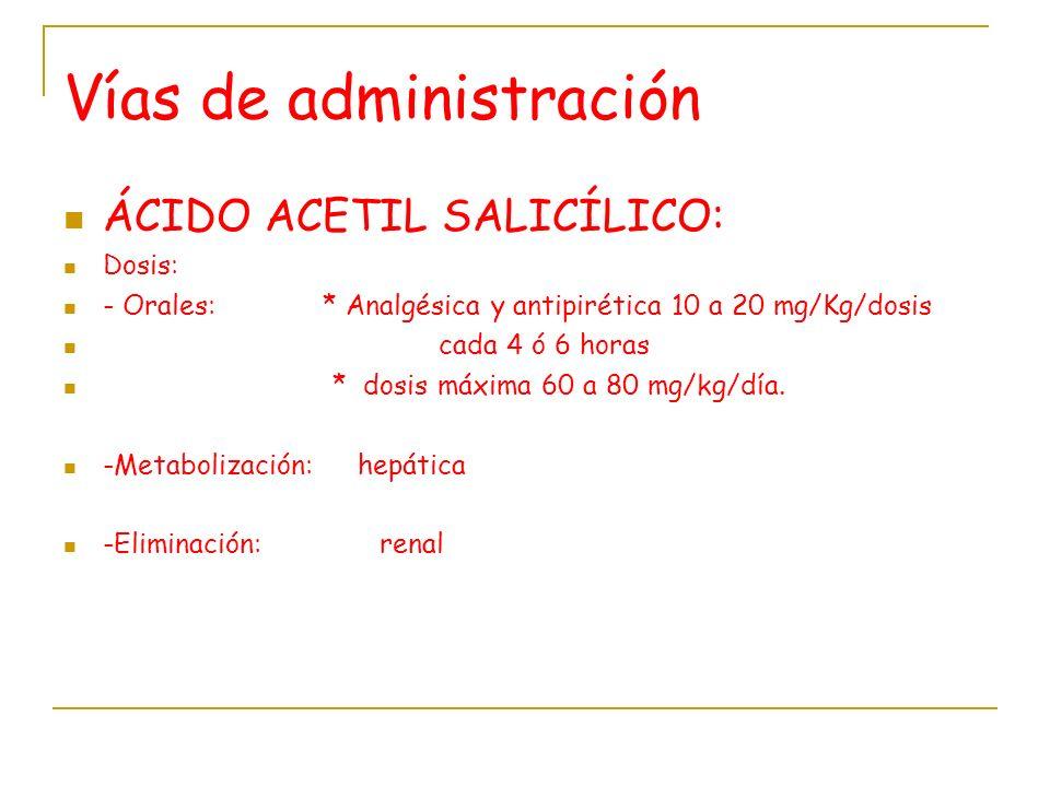 Vías de administración ÁCIDO ACETIL SALICÍLICO: Dosis: - Orales: * Analgésica y antipirética 10 a 20 mg/Kg/dosis cada 4 ó 6 horas * dosis máxima 60 a