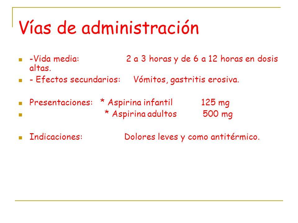 Vías de administración -Vida media: 2 a 3 horas y de 6 a 12 horas en dosis altas. - Efectos secundarios: Vómitos, gastritis erosiva. Presentaciones: *