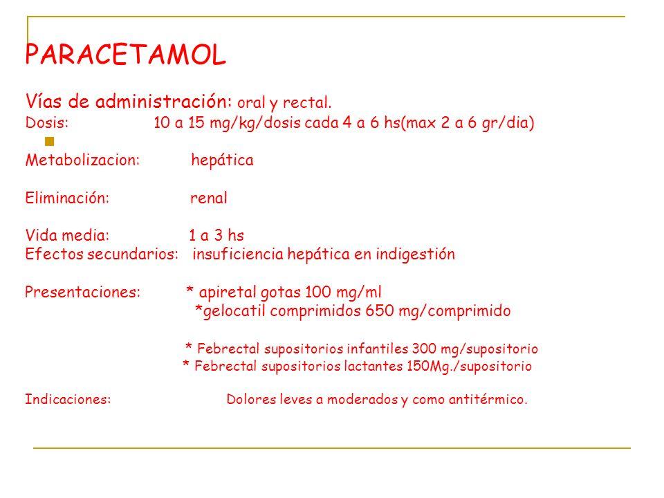 PARACETAMOL Vías de administración: oral y rectal. Dosis: 10 a 15 mg/kg/dosis cada 4 a 6 hs(max 2 a 6 gr/dia) Metabolizacion: hepática Eliminación: re