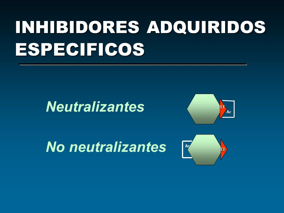 Neutralizantes EF Ac No neutralizantes Ac EF ESPECIFICOS INHIBIDORES ADQUIRIDOS