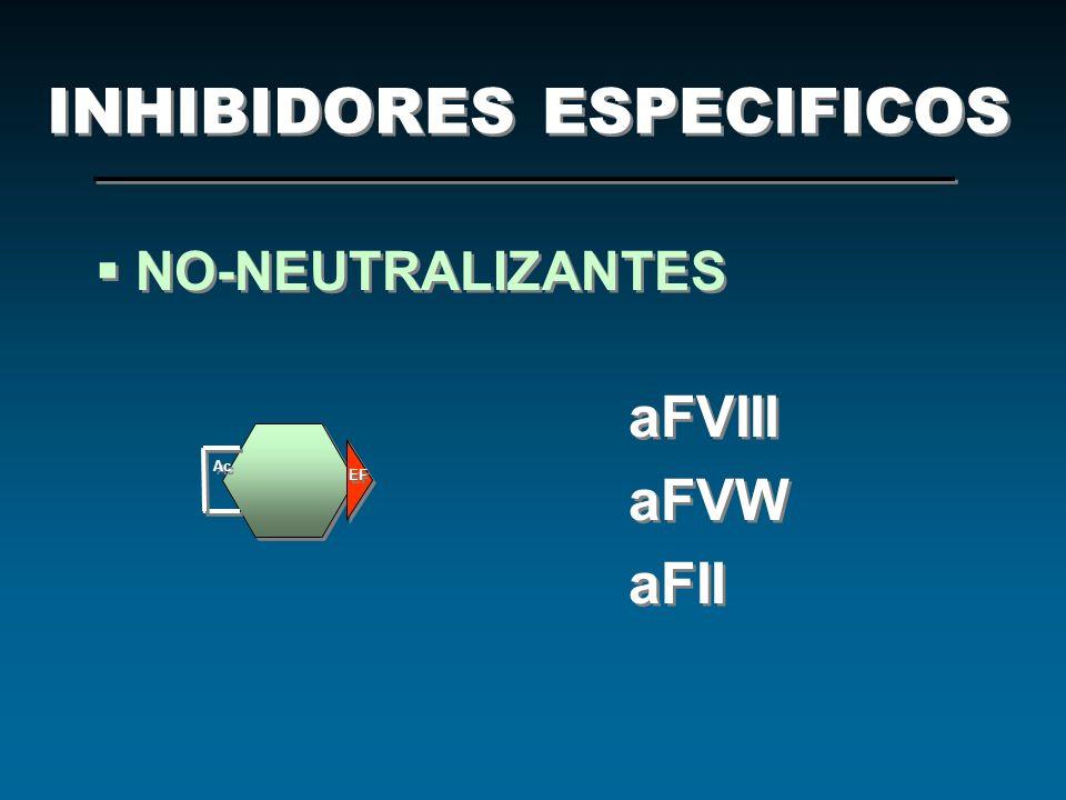 INHIBIDORES ESPECIFICOS NO-NEUTRALIZANTES aFVIII aFVW aFII NO-NEUTRALIZANTES aFVIII aFVW aFII EF Ac