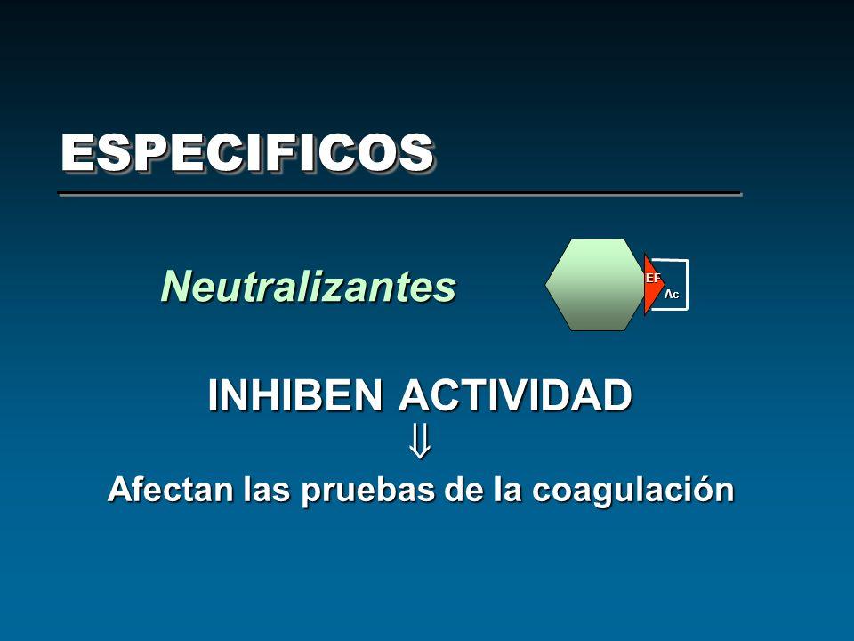 ESPECIFICOSESPECIFICOS Neutralizantes INHIBEN ACTIVIDAD Afectan las pruebas de la coagulación EF Ac