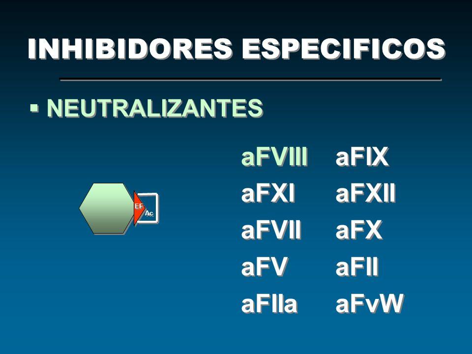 INHIBIDORES ESPECIFICOS NEUTRALIZANTES aFVIIIaFIX aFXIaFXII aFVIIaFX aFVaFII aFIIaaFvW aFVIIIaFIX aFXIaFXII aFVIIaFX aFVaFII aFIIaaFvW EF Ac