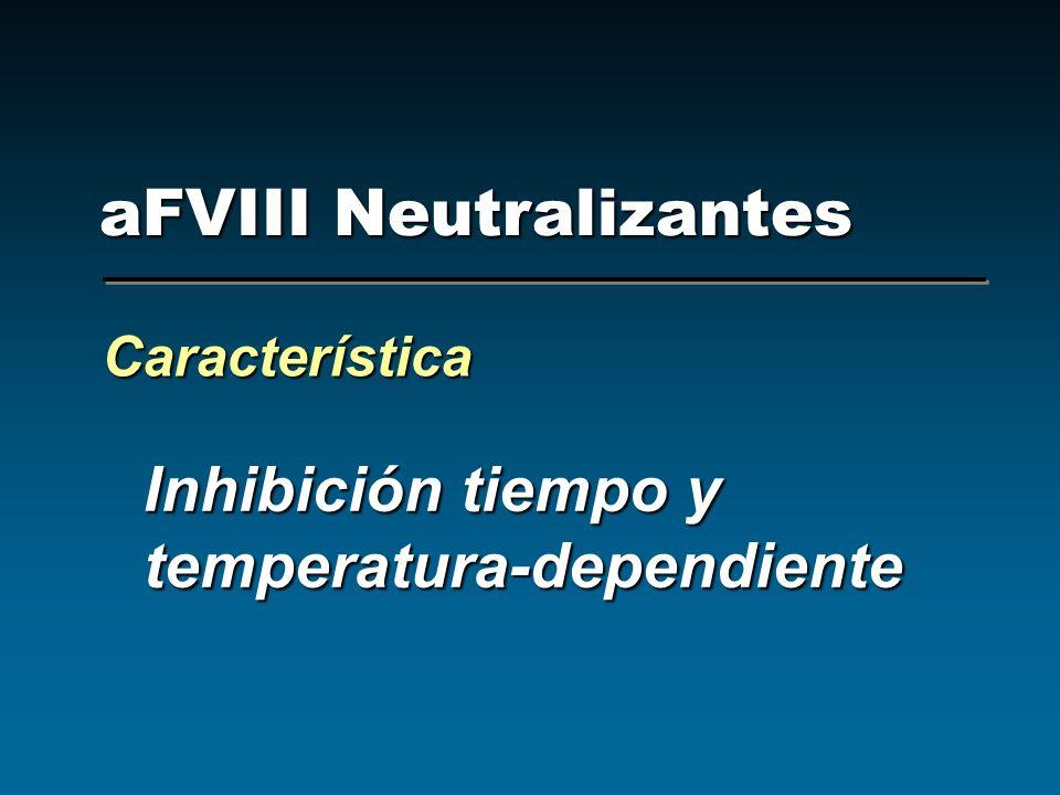 Inhibición tiempo y temperatura-dependiente aFVIII Neutralizantes Característica