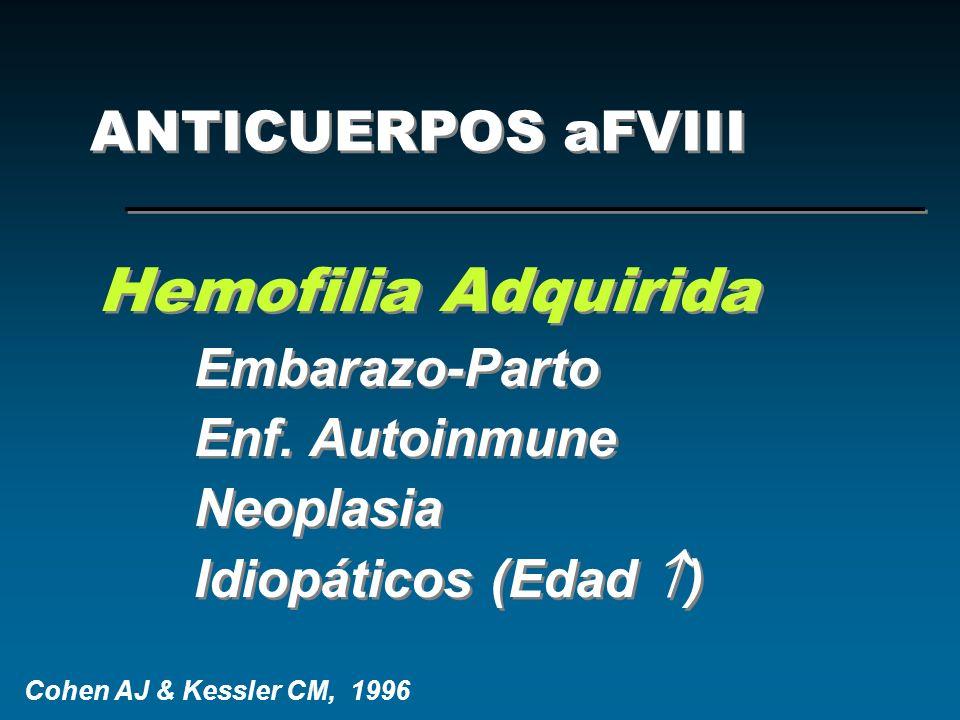 ANTICUERPOS aFVIII Hemofilia Adquirida Embarazo-Parto Enf. Autoinmune Neoplasia Idiopáticos (Edad ) Hemofilia Adquirida Embarazo-Parto Enf. Autoinmune