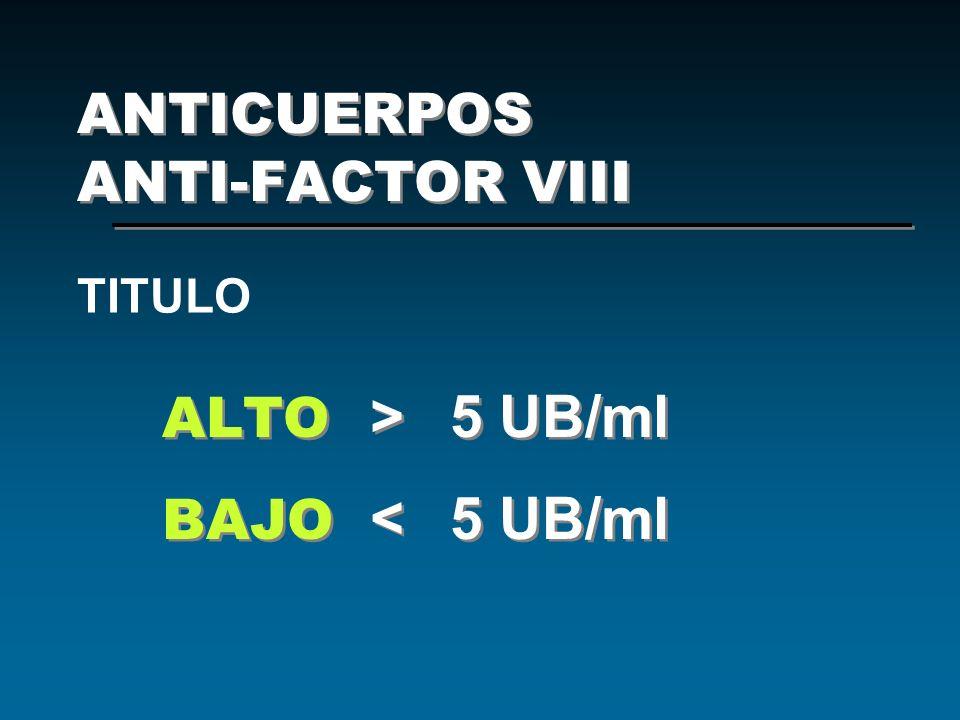 ANTICUERPOS ANTI-FACTOR VIII ALTO > 5 UB/ml BAJO <5 UB/ml ALTO > 5 UB/ml BAJO <5 UB/ml TITULO