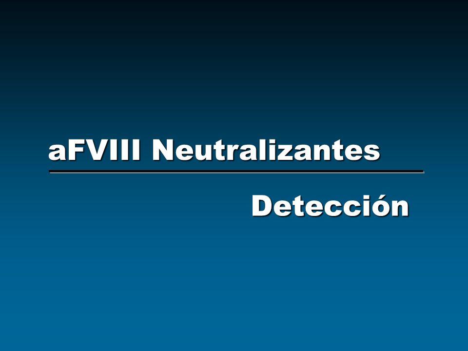 aFVIII Neutralizantes Detección