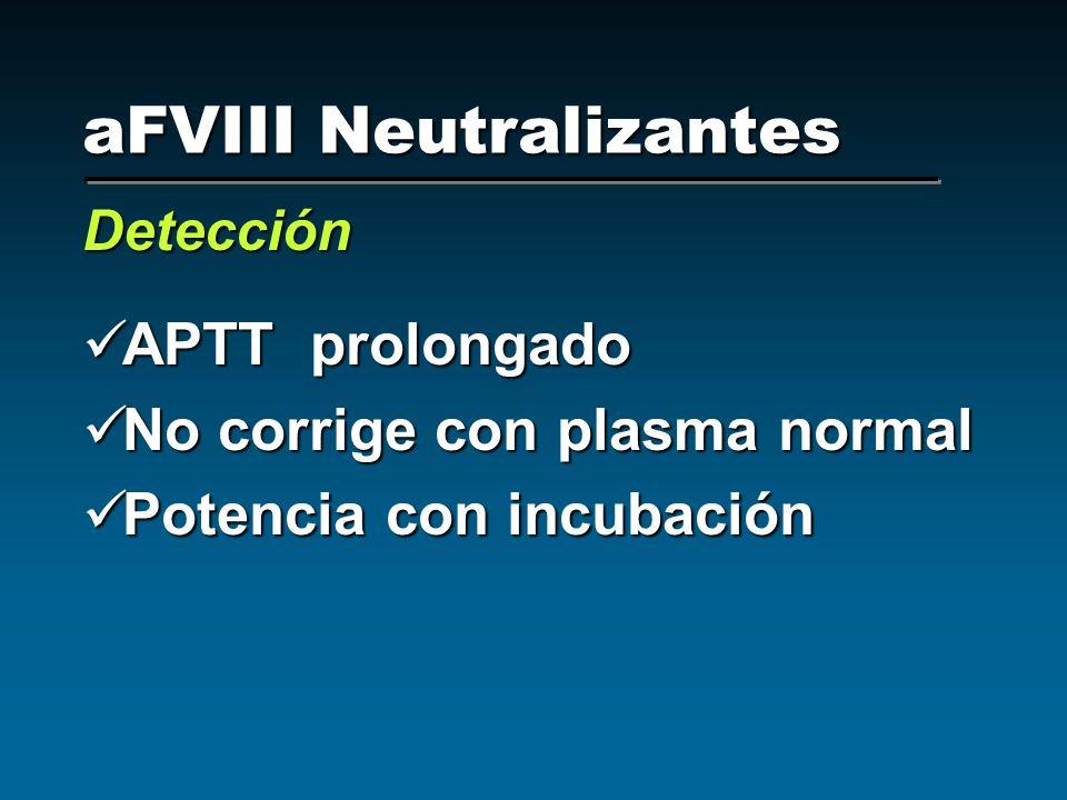 APTT prolongado APTT prolongado No corrige con plasma normal No corrige con plasma normal Potencia con incubación Potencia con incubación aFVIII Neutr