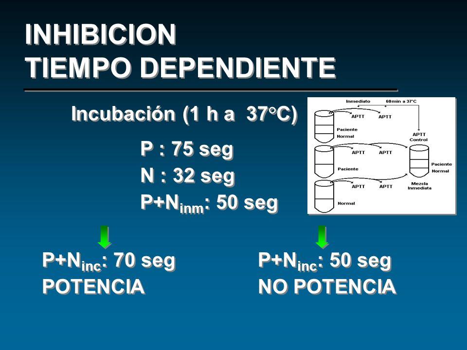 Incubación (1 h a 37°C) P : 75 seg N : 32 seg P+N inm : 50 seg P+N inc : 70 segP+N inc : 50 seg POTENCIANO POTENCIA Incubación (1 h a 37°C) P : 75 seg
