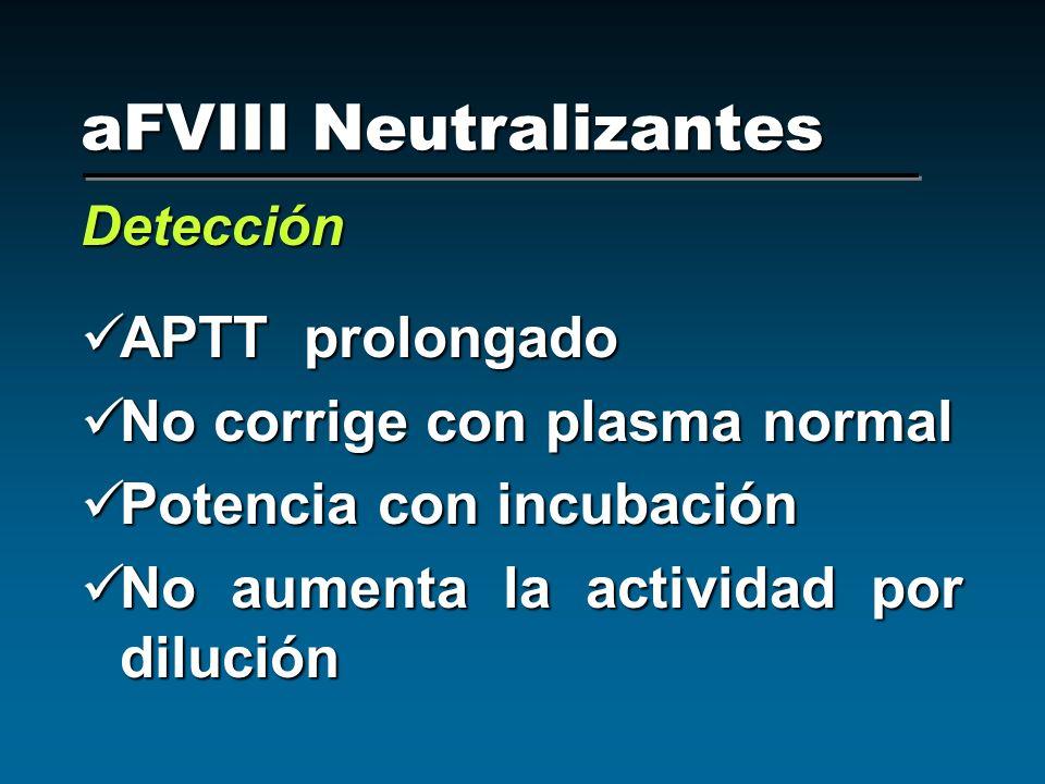 APTT prolongado APTT prolongado No corrige con plasma normal No corrige con plasma normal Potencia con incubación Potencia con incubación No aumenta l
