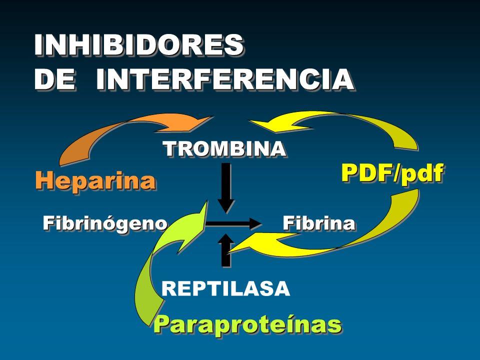 TROMBINATROMBINA FibrinógenoFibrina HeparinaHeparina REPTILASA ParaproteínasParaproteínas PDF/pdfPDF/pdf INHIBIDORES DE INTERFERENCIA