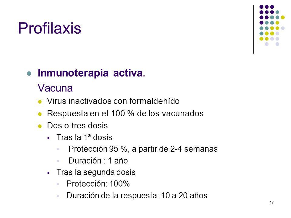 17 Profilaxis Inmunoterapia activa. Vacuna Virus inactivados con formaldehído Respuesta en el 100 % de los vacunados Dos o tres dosis Tras la 1ª dosis