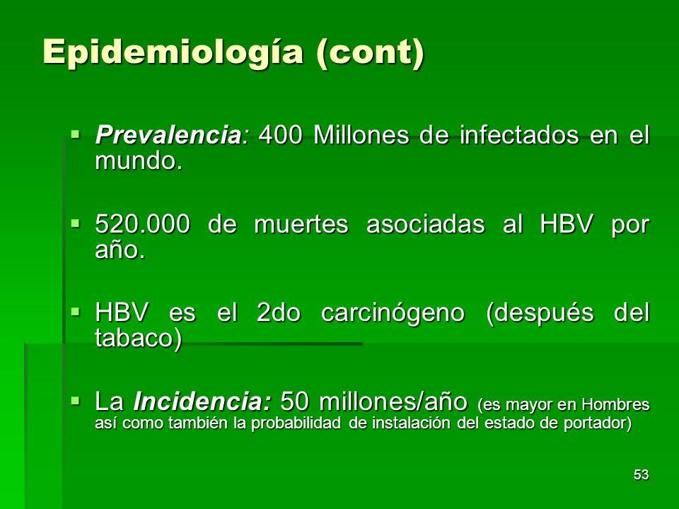 53 Prevalencia: 400 Millones de infectados en el mundo. Prevalencia: 400 Millones de infectados en el mundo. 520.000 de muertes asociadas al HBV por a