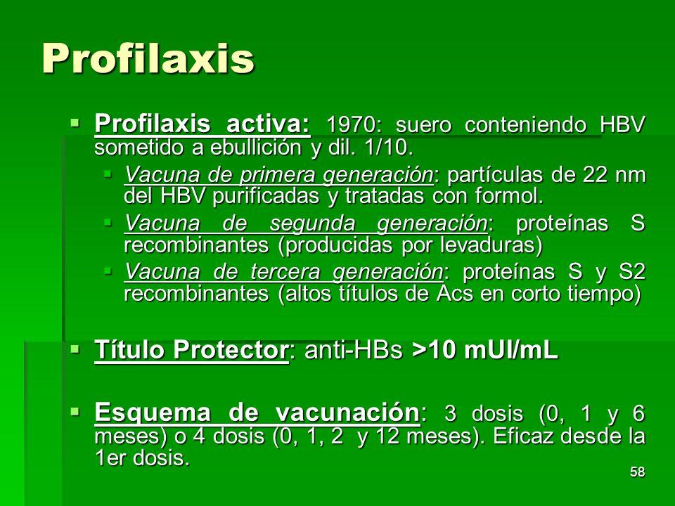 58 Profilaxis Profilaxis activa: 1970: suero conteniendo HBV sometido a ebullición y dil. 1/10. Profilaxis activa: 1970: suero conteniendo HBV sometid