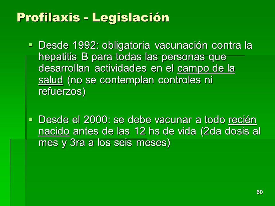 60 Desde 1992: obligatoria vacunación contra la hepatitis B para todas las personas que desarrollan actividades en el campo de la salud (no se contemp