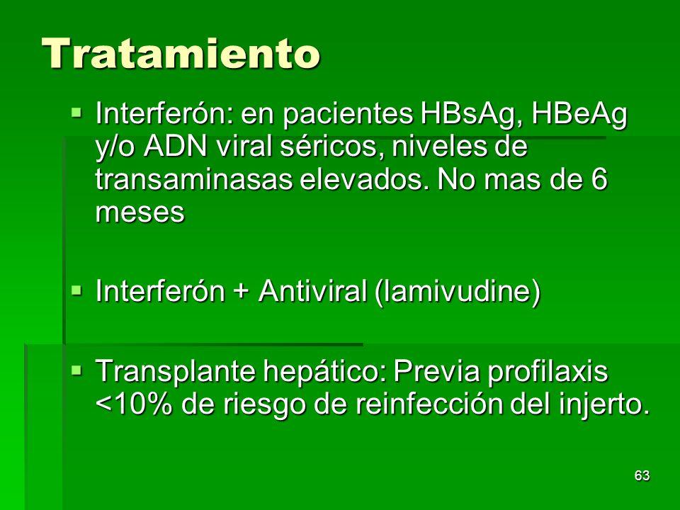 63 Tratamiento Interferón: en pacientes HBsAg, HBeAg y/o ADN viral séricos, niveles de transaminasas elevados. No mas de 6 meses Interferón: en pacien
