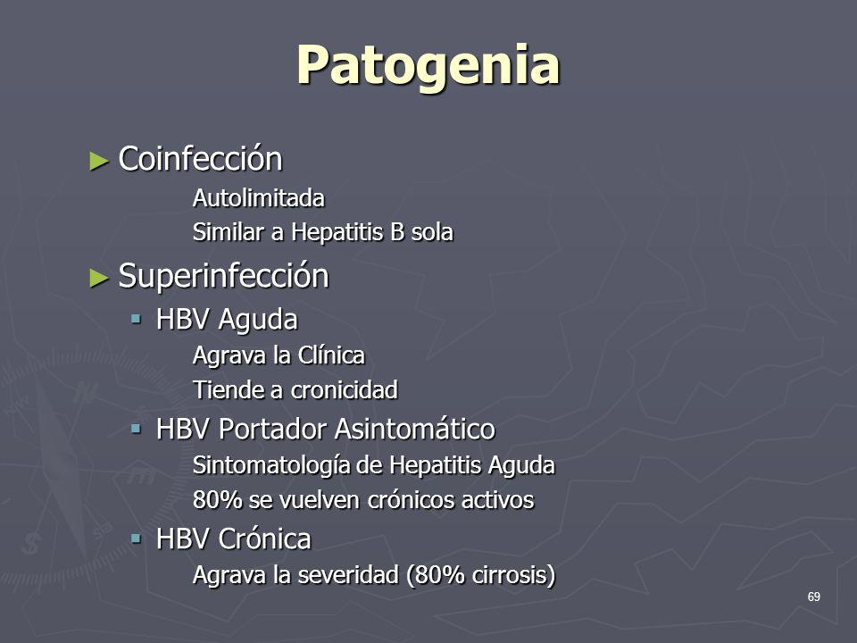 69 Patogenia Coinfección CoinfecciónAutolimitada Similar a Hepatitis B sola Superinfección Superinfección HBV Aguda HBV Aguda Agrava la Clínica Tiende