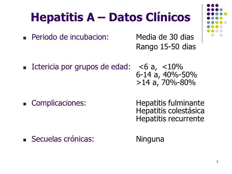 9 Periodo de incubacion:Media de 30 dias Rango 15-50 dias Ictericia por grupos de edad: 14 a, 70%-80% Complicaciones:Hepatitis fulminante Hepatitis co