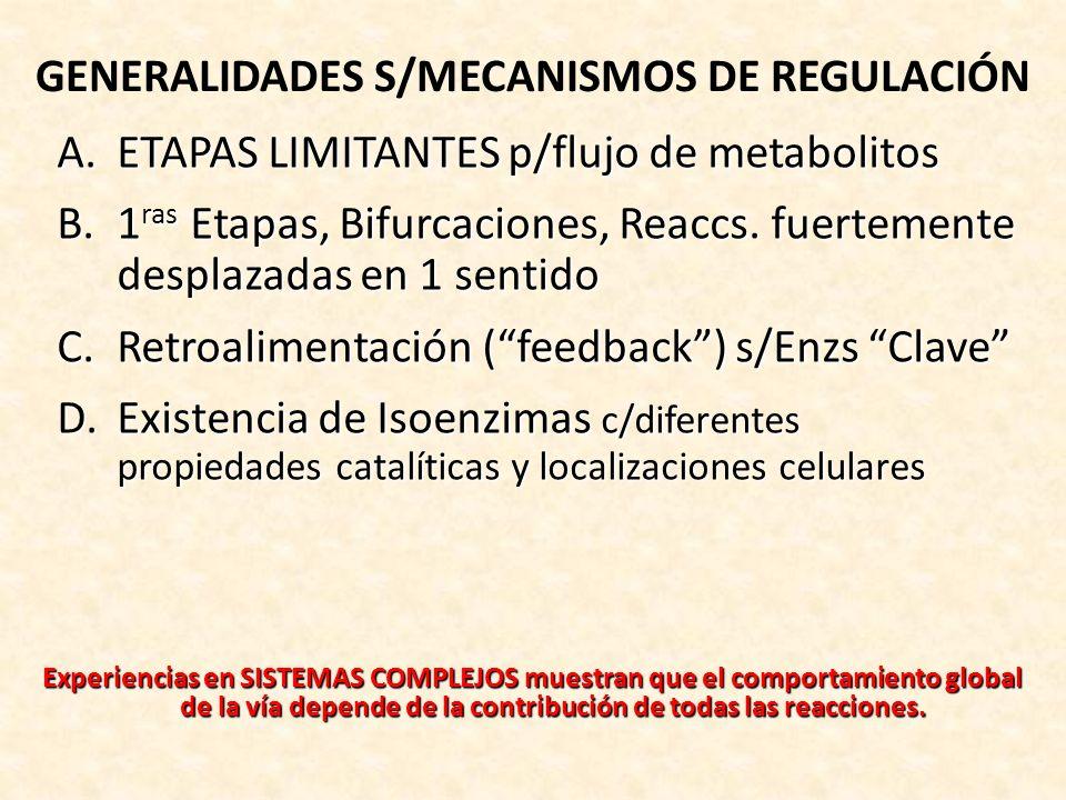 GENERALIDADES S/MECANISMOS DE REGULACIÓN A.ETAPAS LIMITANTES p/flujo de metabolitos B.1 ras Etapas, Bifurcaciones, Reaccs. fuertemente desplazadas en