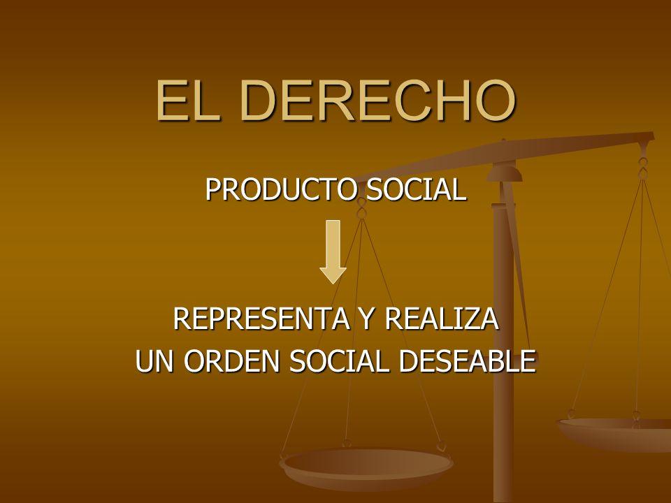 EL DERECHO ATRIBUTO ESENCIAL DEL ESTADO ELEMENTO DE LA ESTRUCTURA DINÁMICA DE LA ORGANIZACIÓN QUE, COMO SISTEMA JERARQUIZADO DE REGLAS SOCIALES OBLIGATORIAS, REPRESENTA UN ORDEN SOCIAL DESEABLE.