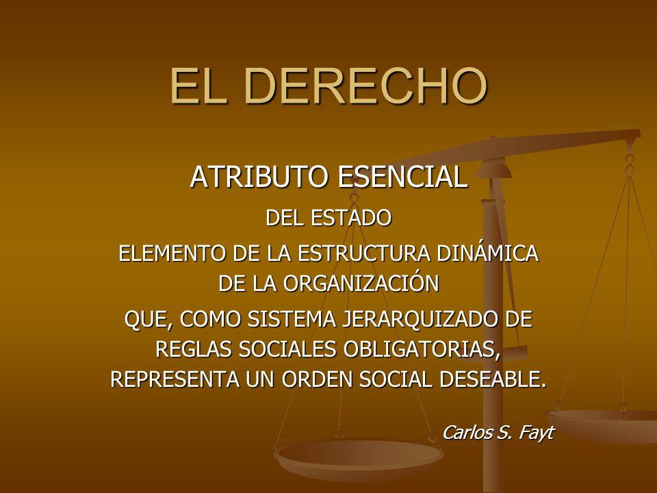 PODER DERECHO RELACIÓN DIALÉCTICA
