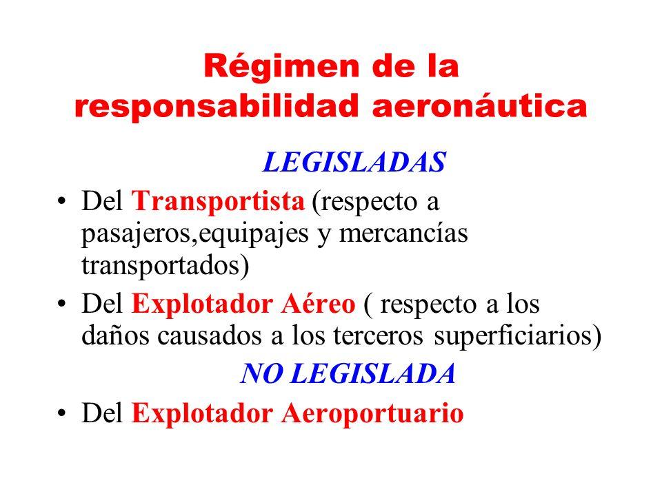 Régimen de la responsabilidad aeronáutica LEGISLADAS Del Transportista (respecto a pasajeros,equipajes y mercancías transportados) Del Explotador Aéreo ( respecto a los daños causados a los terceros superficiarios) NO LEGISLADA Del Explotador Aeroportuario