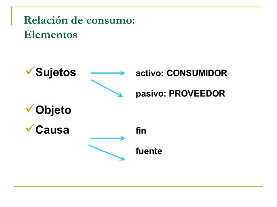 Relación de consumo: Elementos Sujetos activo: CONSUMIDOR pasivo: PROVEEDOR Objeto Causa fin fuente