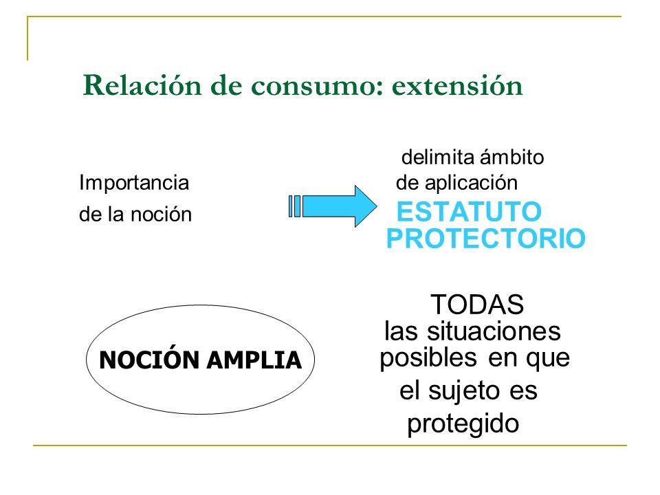 Relación de consumo: extensión delimita ámbito Importancia de aplicación de la noción ESTATUTO PROTECTORIO TODAS las situaciones posibles en que el sujeto es protegido NOCIÓN AMPLIA