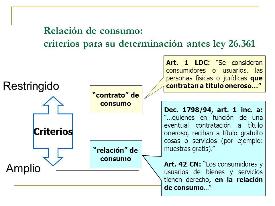 Relación de consumo: criterios para su determinación antes ley 26.361 Restringido Amplio Criterios contrato de consumo relación de consumo Art.