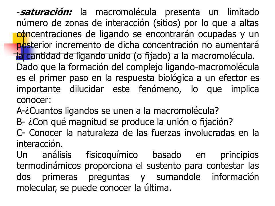 -saturación: la macromolécula presenta un limitado número de zonas de interacción (sitios) por lo que a altas concentraciones de ligando se encontrará