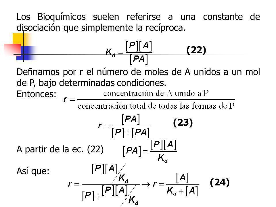 Los Bioquímicos suelen referirse a una constante de disociación que simplemente la recíproca. Definamos por r el número de moles de A unidos a un mol